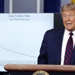 Trump on COVID Fatality Rate