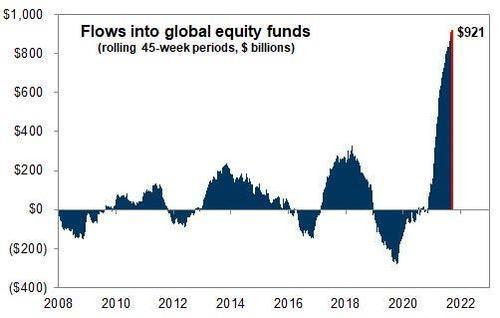 """""""Changes In Markets Happen Slowly… Then All At Once"""""""